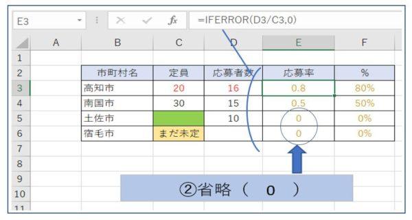 IFERROR-0hiyouji