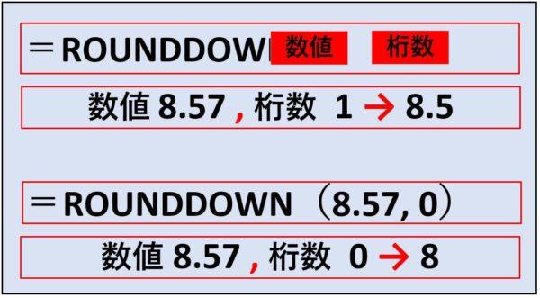 rounddown